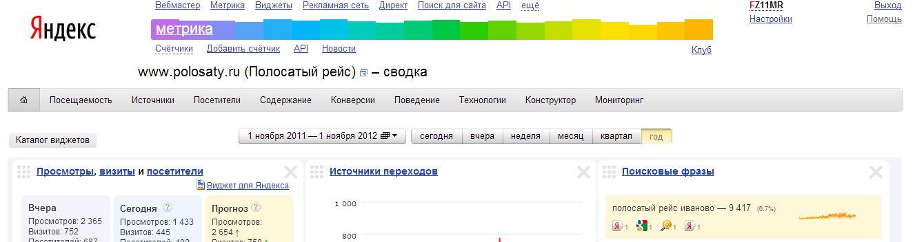 Турагентство полосатый рейс иваново официальный сайт